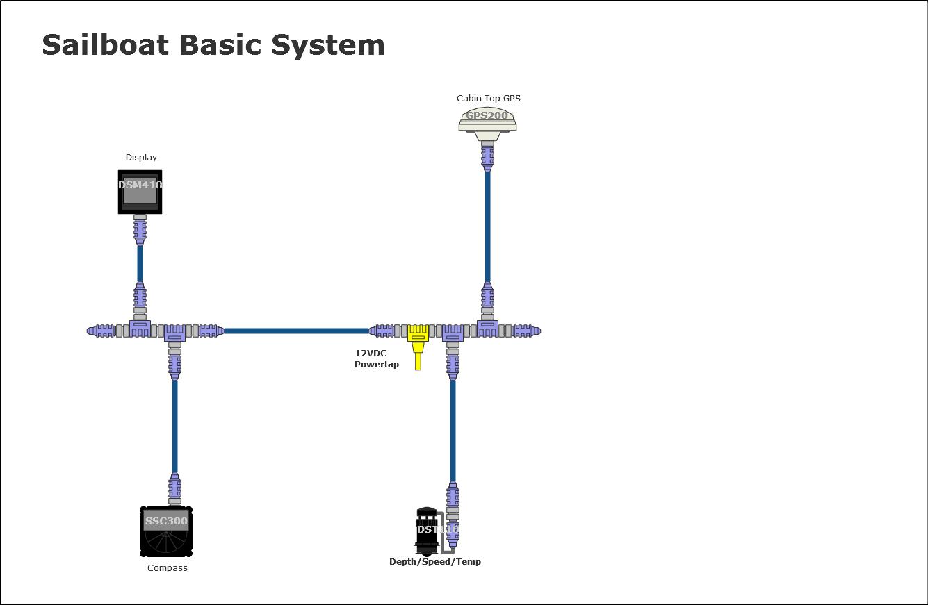 Yacht Diagram