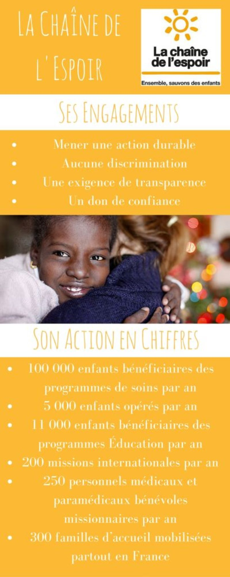 courir solidaire - infographie CDE
