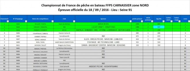 classement-bateau-challenger-zone-nord-seine-180916