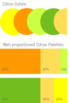 Citrus Palettes