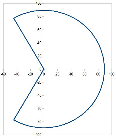XY workspace plot (cm)