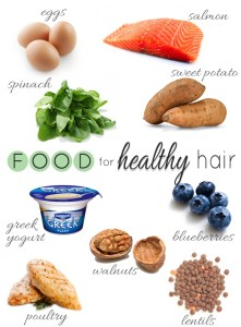 Food contributes to regrow hairs