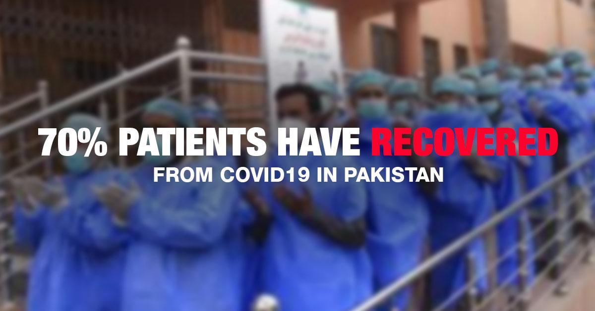 COVID19 Patients