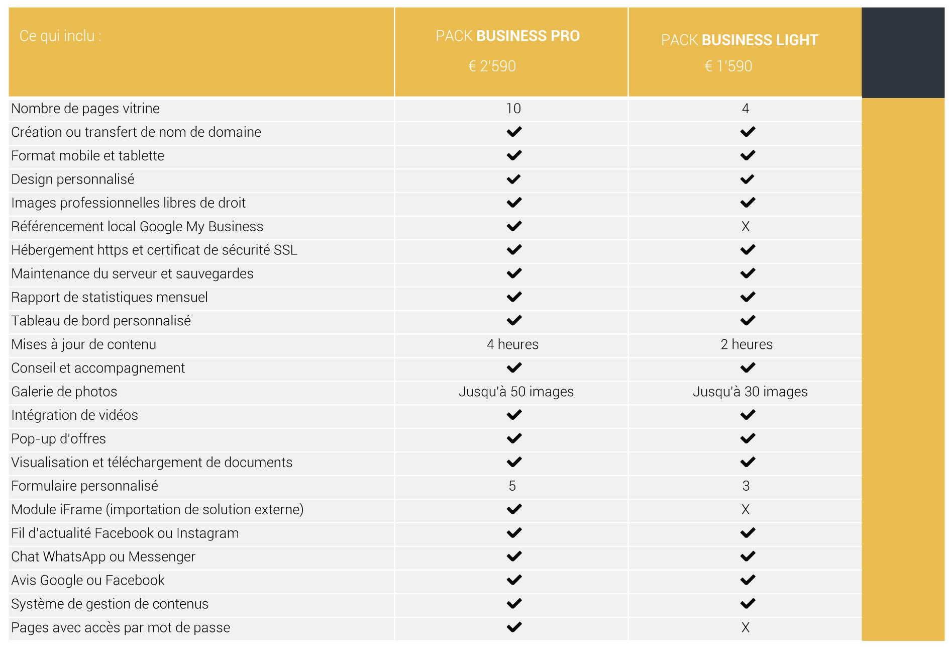 tarifs-comparatif-business