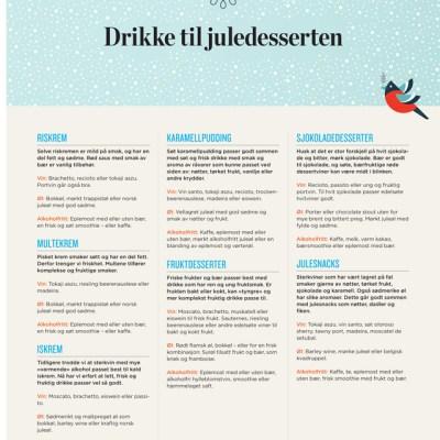 GUIDE: Drikke til julemiddagen, julemat og julens desserter