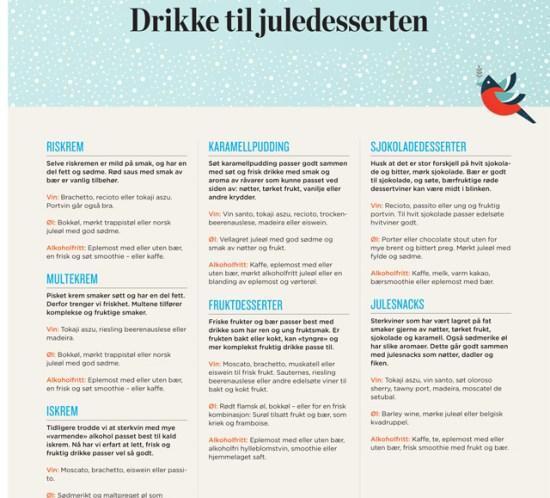 Drikke til juledesserten