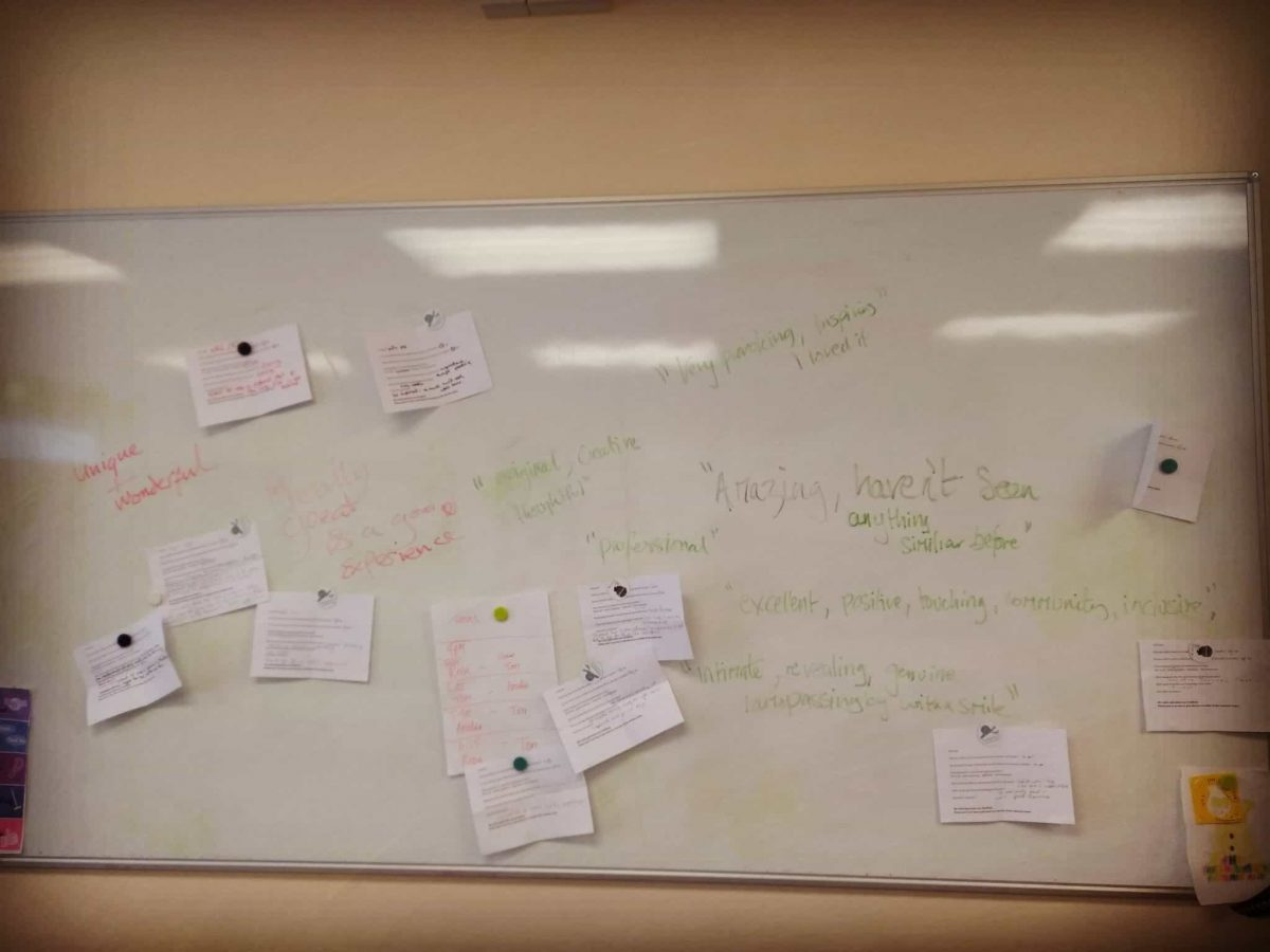 Image of the Spirit of the Place feedback board