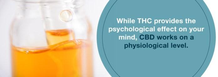 cbd physiological