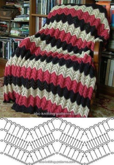 Ideas para hacer mantas a crochet 2