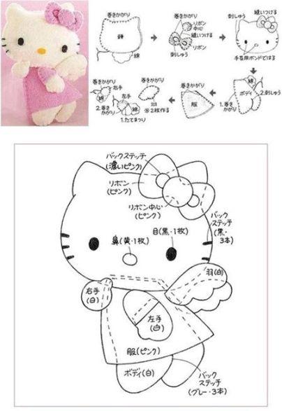Moldes para hacer a Hello Kitty angel en fieltro