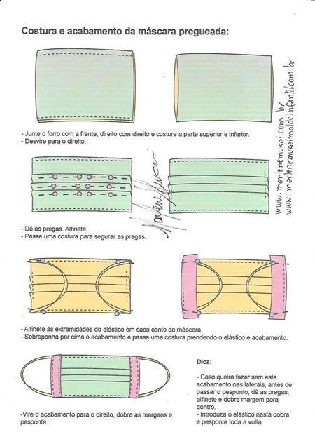 Patrones para hacer mascarilla plisada de adultos y de niños(2)