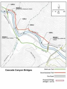 cascade-canyon-bridges-overview