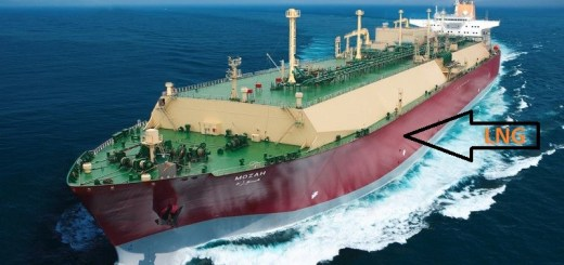4 Types of tanker ships and purposes they serve