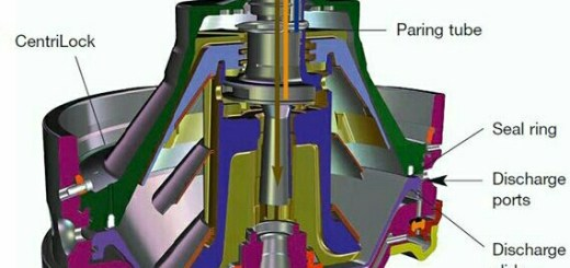 Purifier Five Main Common Faults