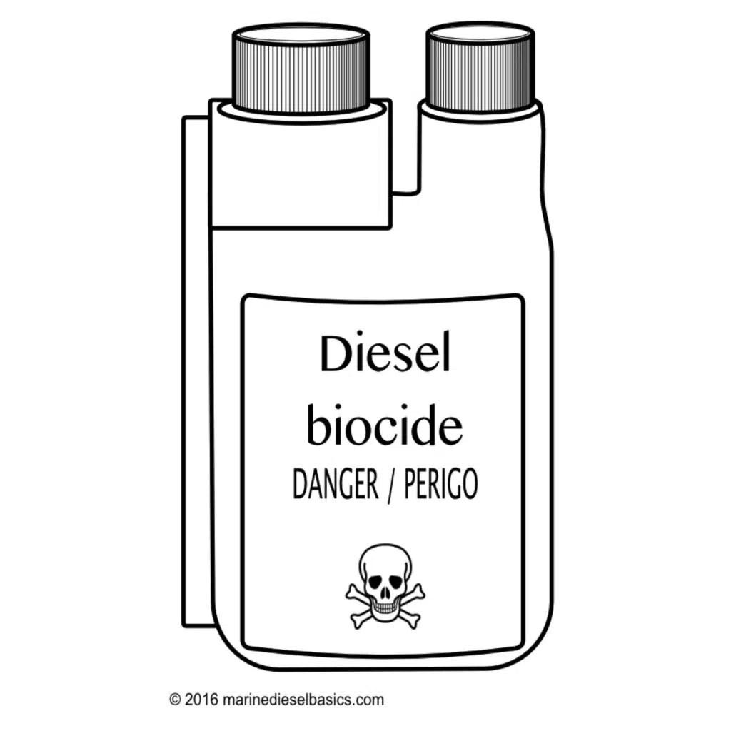 Sqsel Biocide C