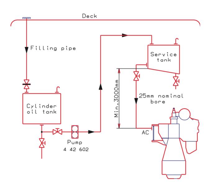 piping single line diagram  micro b to rca wiring diagram