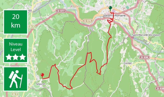 Walking from Vaison la Romaine to Séguret