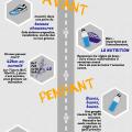 infographie avec conseils pour finir un marathon