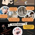 infographie sur la truffe en deux minutes