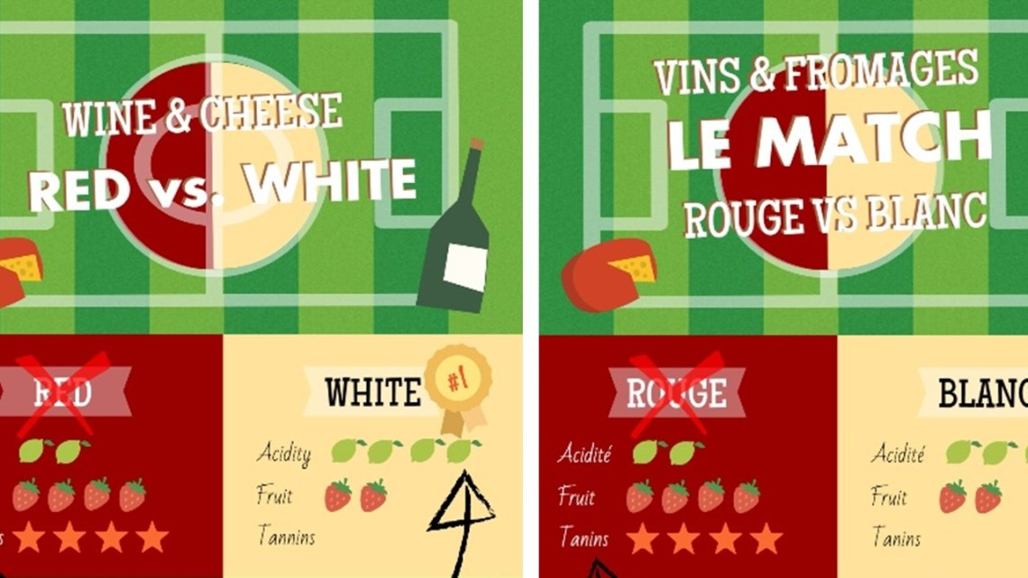 Infographie : Accords vins et fromages, le match rouge vs. blanc