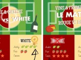 infographics explainig how to pair cheese and wine, red versus white