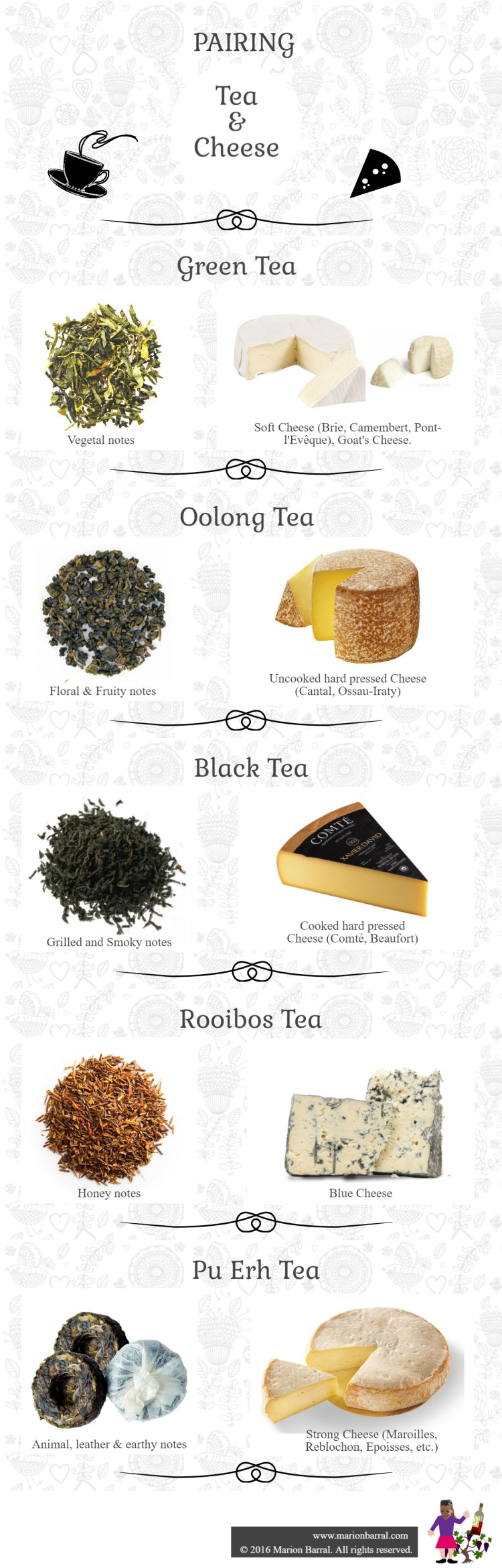infographics about tea and cheese pairing