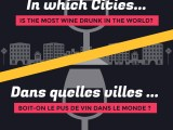 in which cities is the most wine drunk dans quelles villes boit on le plus de vin