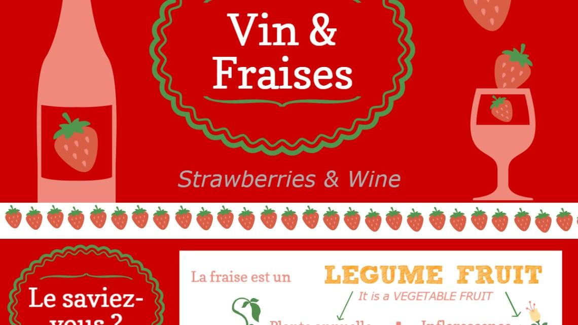 Vin et fraises (infographie inside)