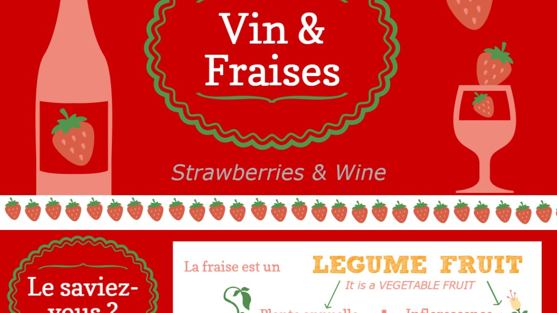Wine & Strawberries (Infographics inside)