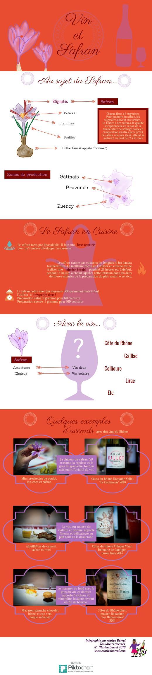 infographie safran et vin marion barral