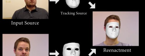 tecnologia medo feature