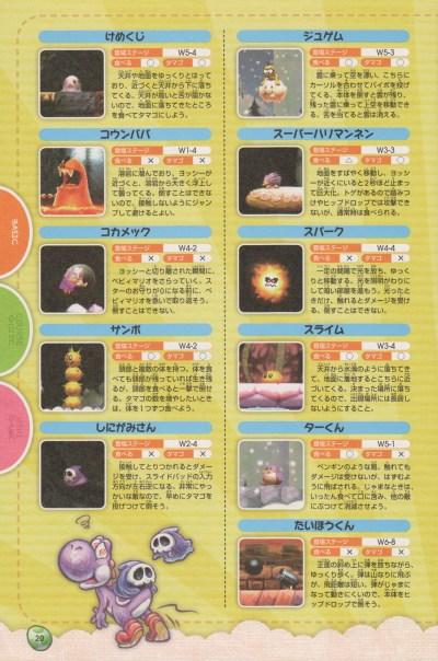 Red Blargg - Super Mario Wiki, the Mario encyclopedia