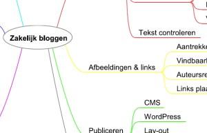 mindmappen voor je bedrijfsblog