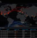 CyberThreatsRealTime-Bitdefender