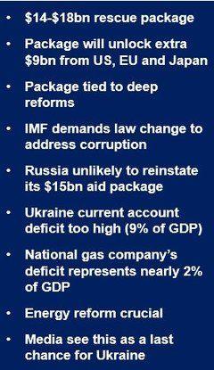 IMF Ukraine deal