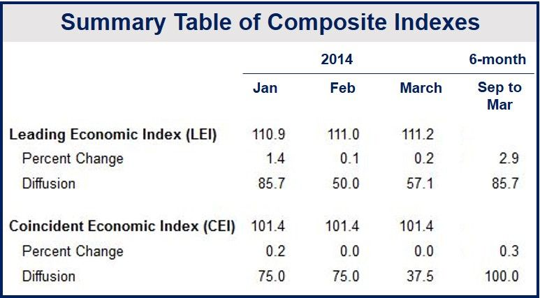 Eurozone economic outlook