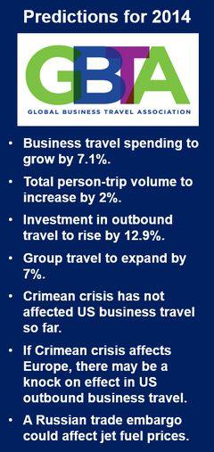 US business travel forecast