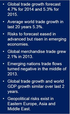 World Trade Forecast