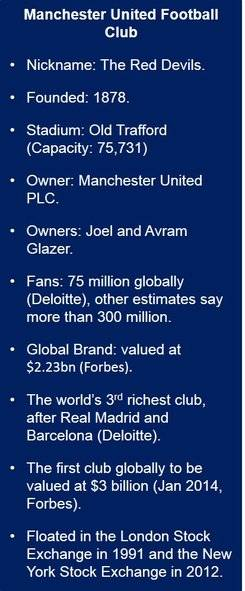 Manchester United profits