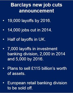 Barclays massive jobs cut