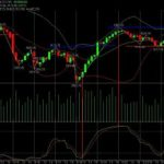 Nifty Swing Trade Hourly Chart