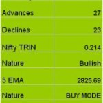 Nifty Trend Update for 20th JAN 2009