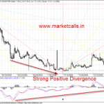 Sterling Biotech Analysis : Readers Request