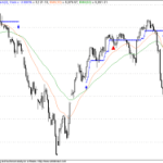 Download Guppy Count Back Trailing Stop Loss Plugin for Amibroker