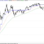 Positional Shorts with Larsen and Toubro