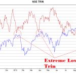 NSE Breadth Indicators