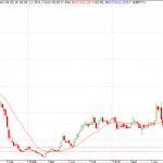 Ramsarup industries ltd – A value pick?