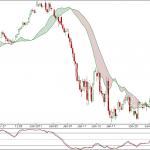 Nifty 90 min charts update – 24 Jan 2010