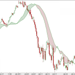 Nifty 90 min trading for 27 Jan 2011