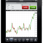 Download MT4 Platform on your Android, IPAD, IPhone, Blackberry, Windows Mobile Devices